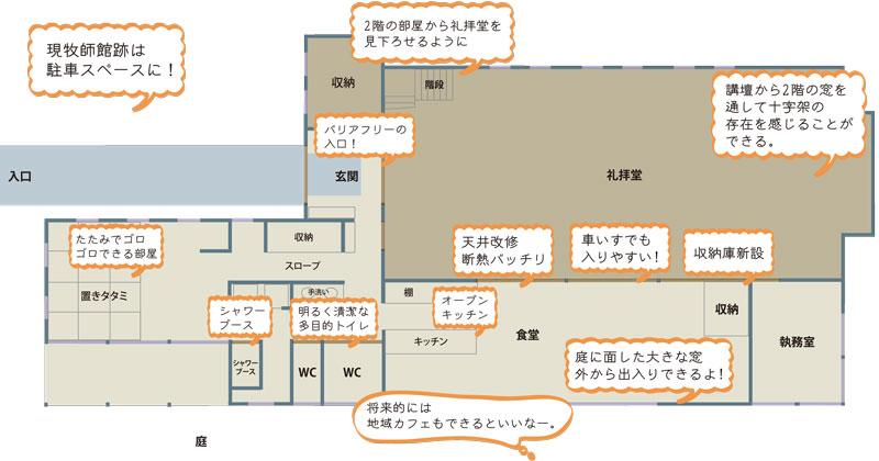 礼拝堂平面図